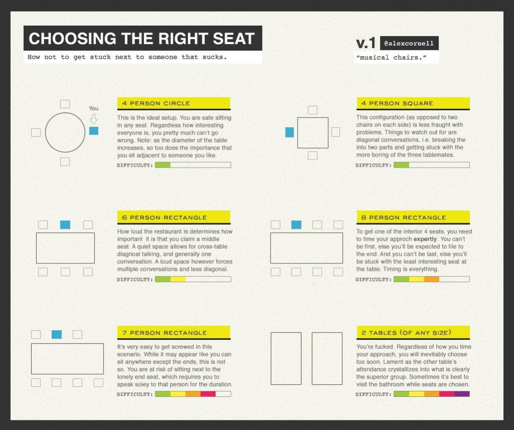 Choosing-the-Right-Seat