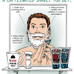 Wake Up! Caffeinated Skincare is Here
