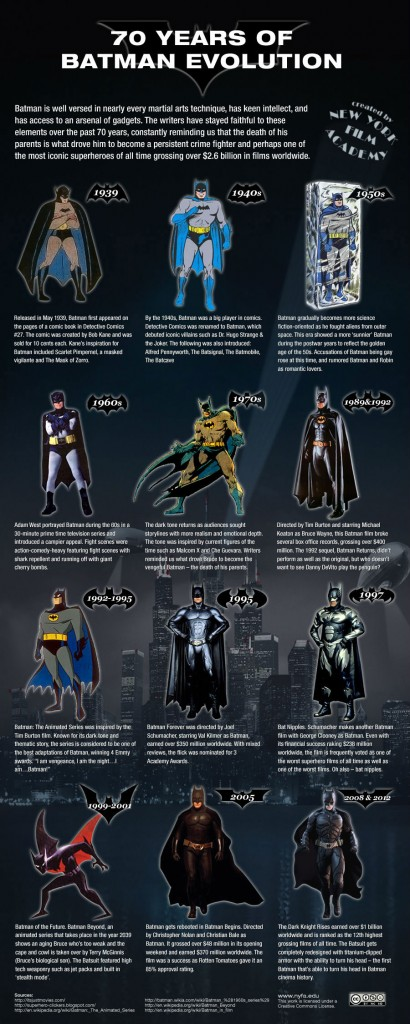batman-evolution (1)